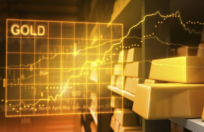 Gold forex trading time