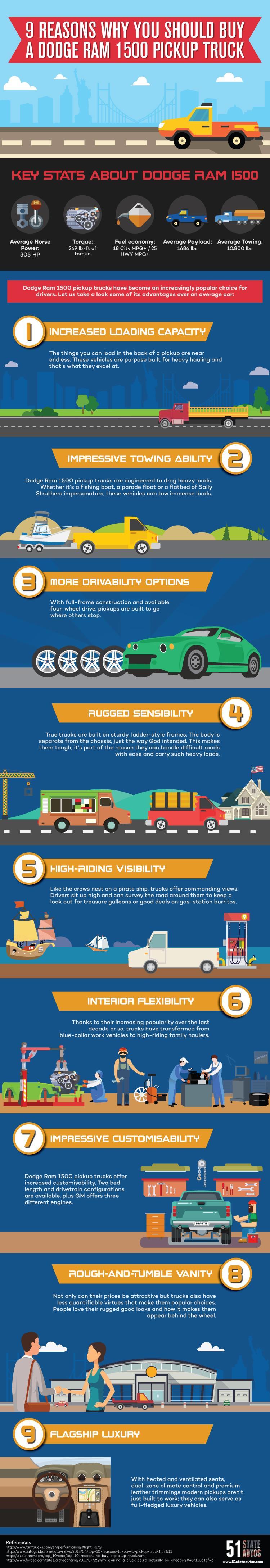 dodge-ram-1500-infographic-truck-history-design