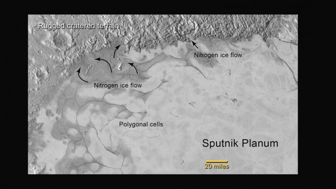 ice-flow-on-pluto-dwarf-planets-outer-solar-system