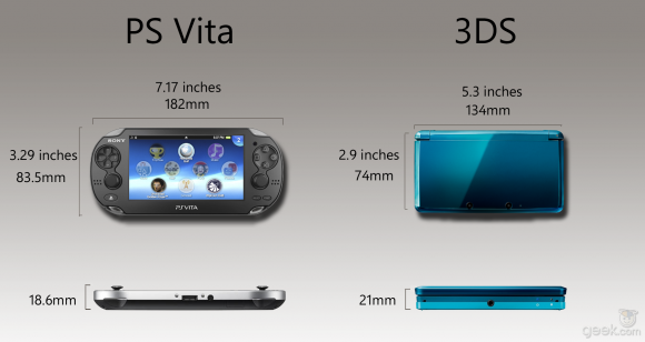 Playstation Vita Vs Psp : Nintendo ds vs the sony psp