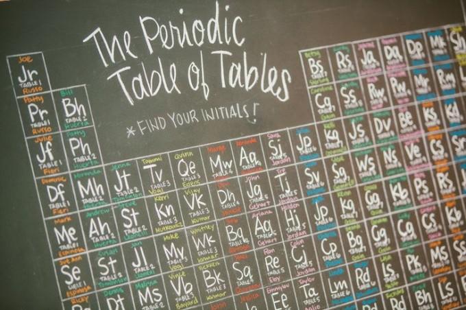 Pin by Josh Neuhart on Recruit Ideas | Games, Seasons ...  |Periodic Table Game Ideas