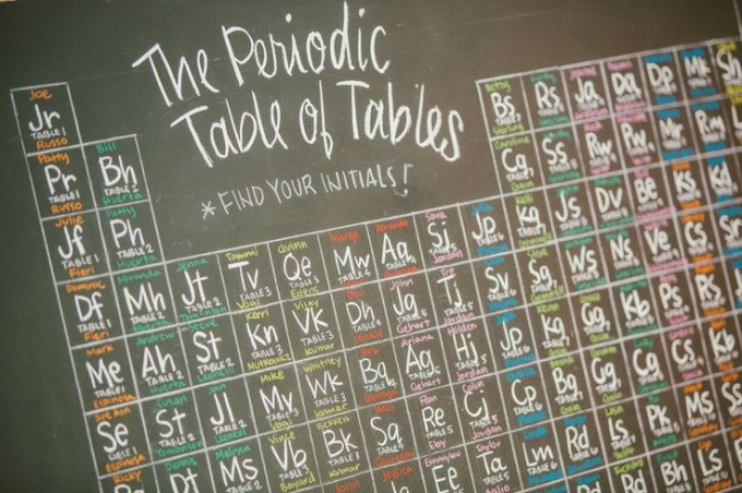 Periodic Table Of Tables Chemistry Wedding Setting Chart Geek