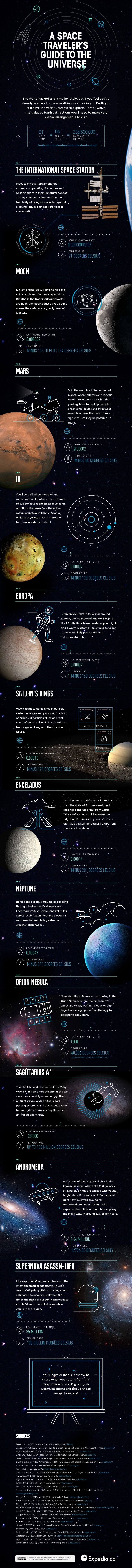 a_space_travelers_guide-min