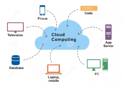 prevent_hacking_from_cloud-computing_security