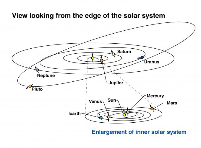 SolarSystem_side-inner-pluto-ice-dwarf