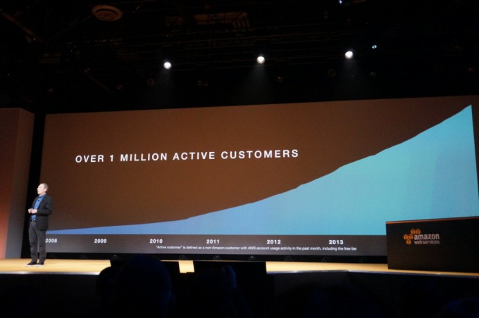 amazon-web-services-helping-over-1-million-businesses-scale-their-websites-with-the-cloud