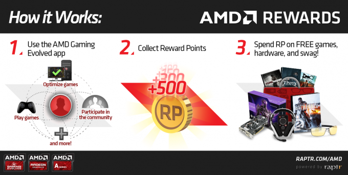 amd-geek-gaming-loyalty-programs