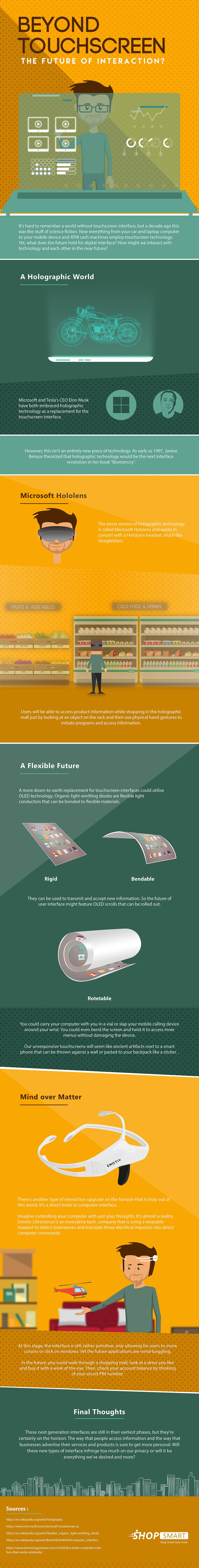 beyond-touchscreens-future-interaction-infographic-tech-gadgets-electronics-design