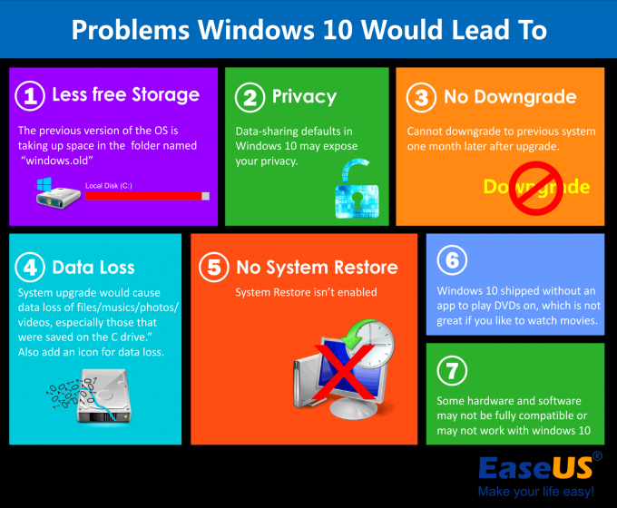 data-loss-windows-10-free-recovery-software