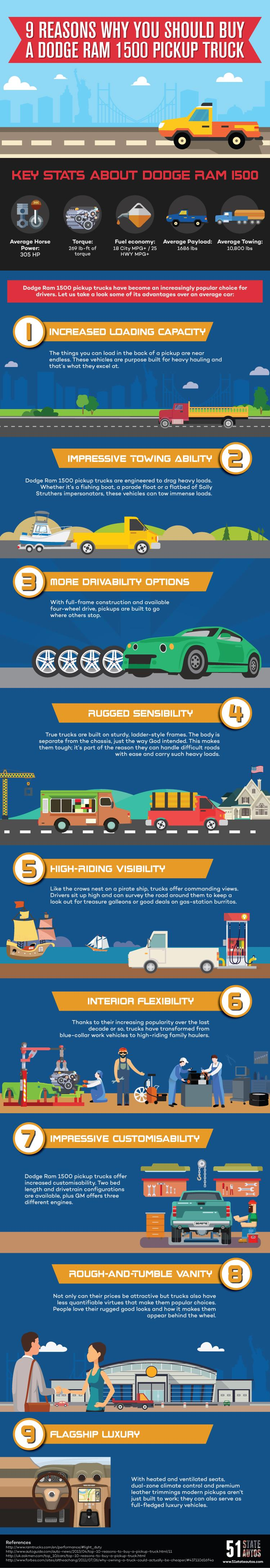 dodge-ram-1500-infographic-truck-history-design