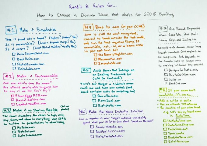 how-to-choose-a-domain-name-whiteboard-friday