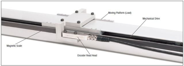 linear-actuator-with-encoder