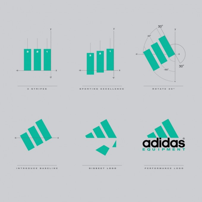 logo-design-how-adidas-logo-earned-its-stripes