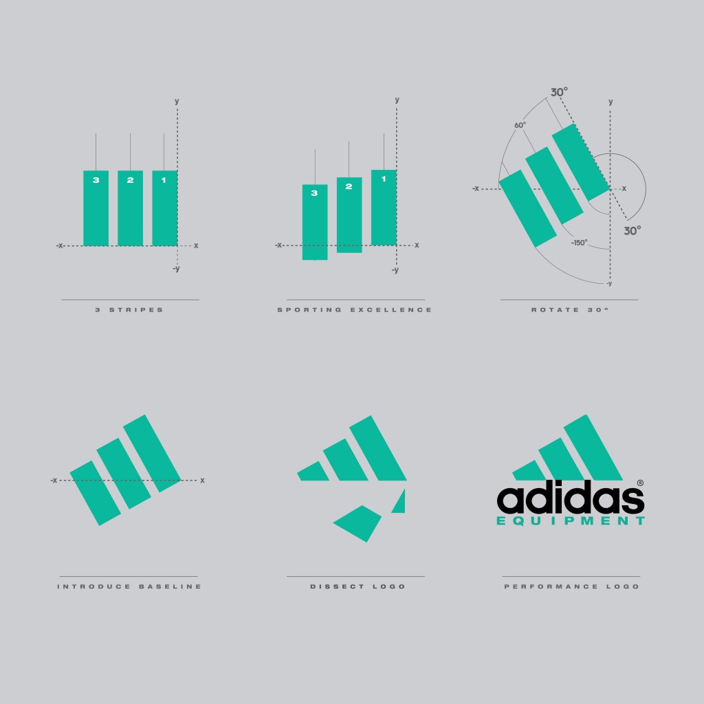 Top Logo Designing Tips Straight From the Field