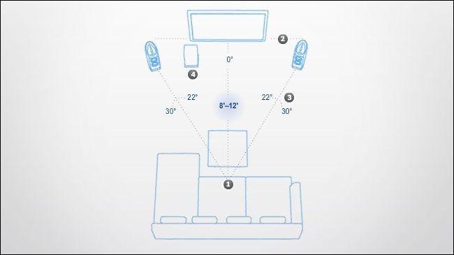 speaker-position-home-theater
