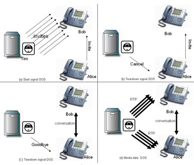 voip-security-1